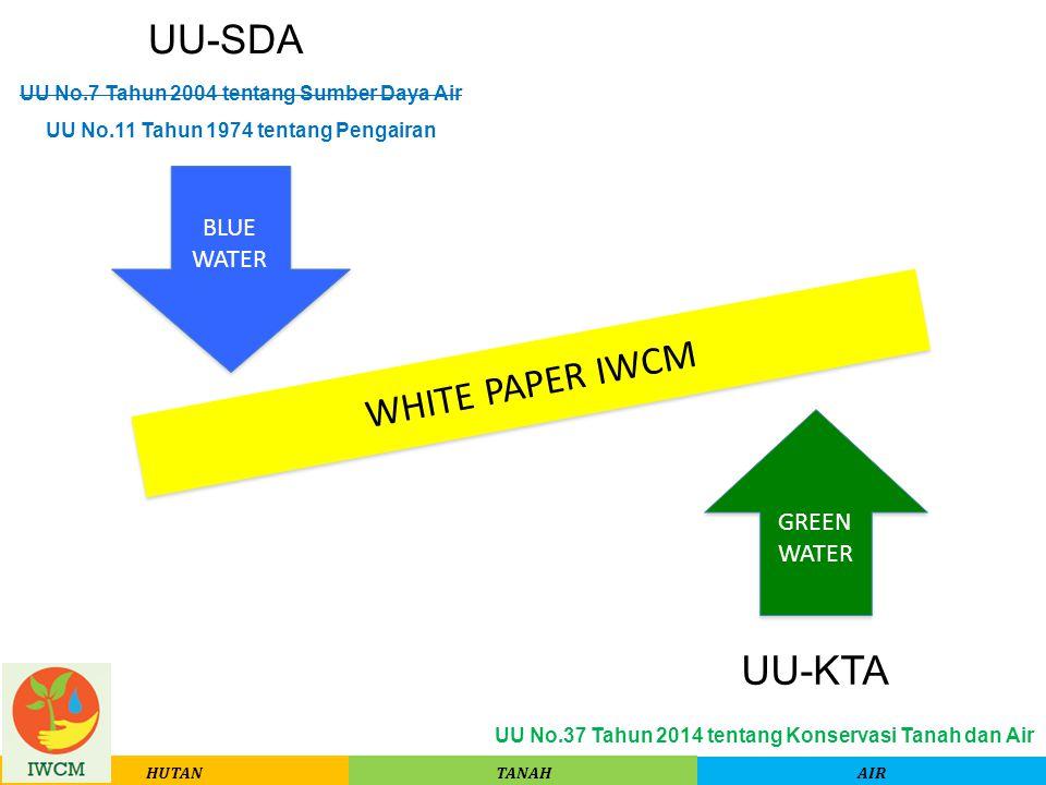 WHITE PAPER IWCM GREEN WATER BLUE WATER UU-SDA UU-KTA UU No.7 Tahun 2004 tentang Sumber Daya Air UU No.37 Tahun 2014 tentang Konservasi Tanah dan Air