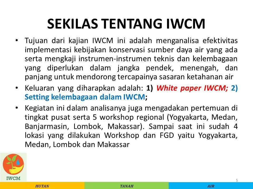 LINGKUP KEGIATAN Pertemuan tim inti IWCM Pengambilan data dan literatur level pusat/daerah Workshop/FGD Tingkat Daerah : 1.Yogyakarta – Regional Jawa(19 November 2014) 2.Medan – mRegional Sumatera (27 November 2014) 3.Lombok – Regional Bali-Nusra (18 Desember 2014) 4.Makassar - Regional Sulawesi (22 Januari 2015) 5.Banjarmasin – Regional Kalimantan (24 Februari 2015) Pertemuan Lintas Sektor di Jakarta (Technical Meeting) Penyusunan laporan (white paper, policy brief dan roadmap) Diseminasi hasil kegiatan 6 HUTAN TANAH AIR