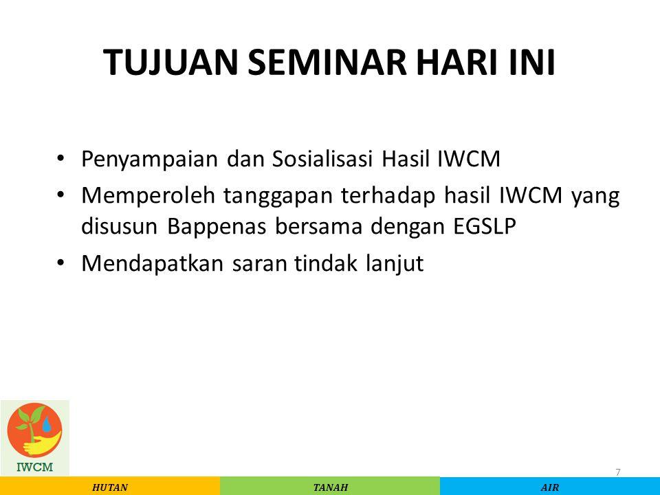 TUJUAN SEMINAR HARI INI Penyampaian dan Sosialisasi Hasil IWCM Memperoleh tanggapan terhadap hasil IWCM yang disusun Bappenas bersama dengan EGSLP Men