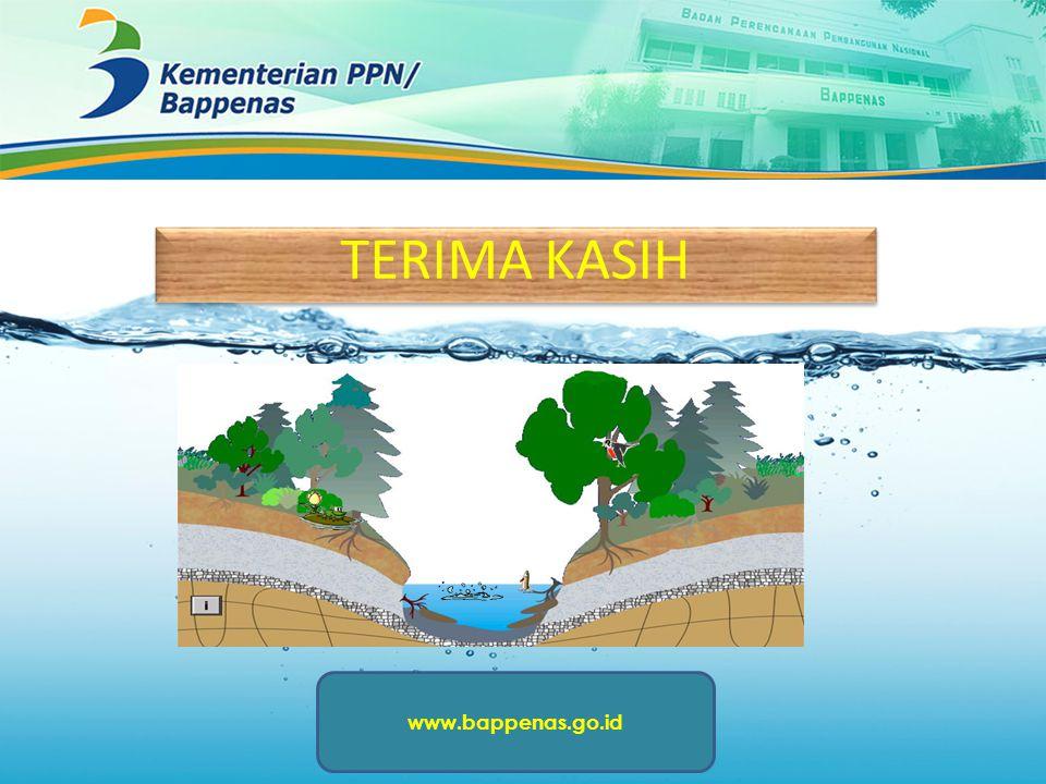 www.bappenas.go.id TERIMA KASIH
