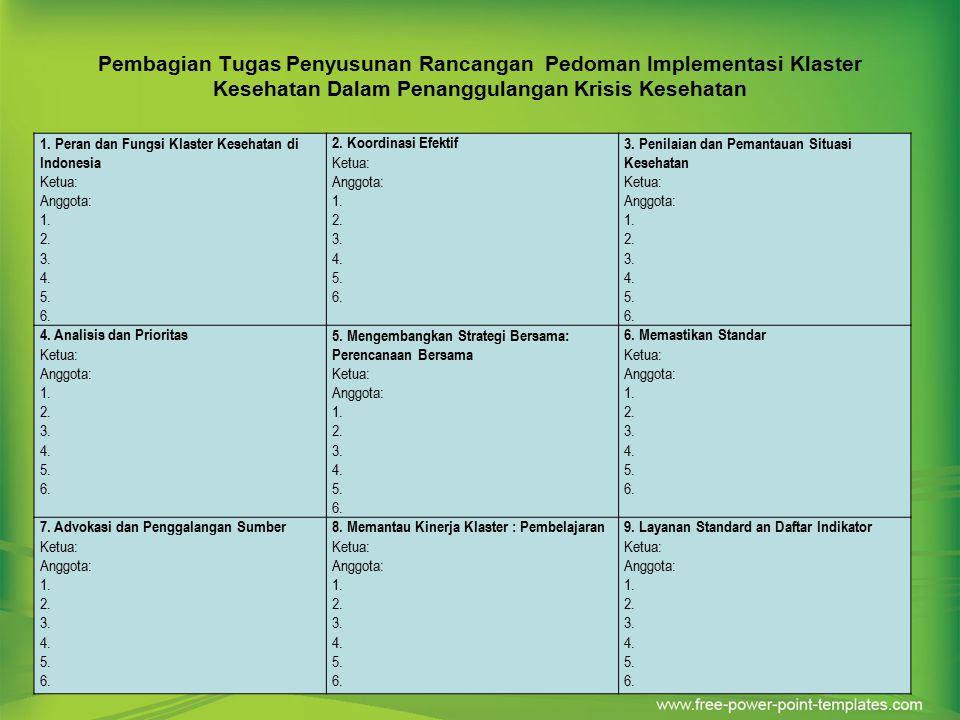 Pembagian Tugas Penyusunan Rancangan Pedoman Implementasi Klaster Kesehatan Dalam Penanggulangan Krisis Kesehatan 1. Peran dan Fungsi Klaster Kesehata
