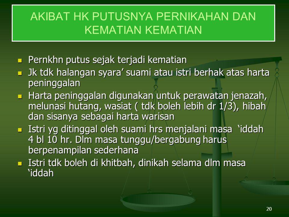 20 Pernkhn putus sejak terjadi kematian Pernkhn putus sejak terjadi kematian Jk tdk halangan syara' suami atau istri berhak atas harta peninggalan Jk