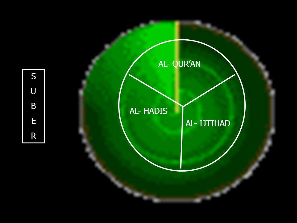 3 AL- HADIS AL- QUR'AN AL- IJTIHAD S U B E R