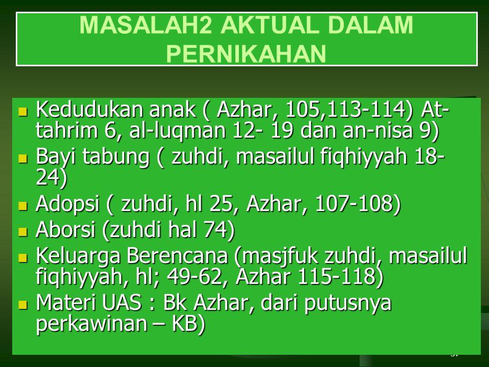 37 MASALAH2 AKTUAL DALAM PERNIKAHAN Kedudukan anak ( Azhar, 105,113-114) At- tahrim 6, al-luqman 12- 19 dan an-nisa 9) Kedudukan anak ( Azhar, 105,113-114) At- tahrim 6, al-luqman 12- 19 dan an-nisa 9) Bayi tabung ( zuhdi, masailul fiqhiyyah 18- 24) Bayi tabung ( zuhdi, masailul fiqhiyyah 18- 24) Adopsi ( zuhdi, hl 25, Azhar, 107-108) Adopsi ( zuhdi, hl 25, Azhar, 107-108) Aborsi (zuhdi hal 74) Aborsi (zuhdi hal 74) Keluarga Berencana (masjfuk zuhdi, masailul fiqhiyyah, hl; 49-62, Azhar 115-118) Keluarga Berencana (masjfuk zuhdi, masailul fiqhiyyah, hl; 49-62, Azhar 115-118) Materi UAS : Bk Azhar, dari putusnya perkawinan – KB) Materi UAS : Bk Azhar, dari putusnya perkawinan – KB)
