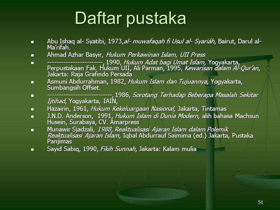 51 Daftar pustaka Abu Ishaq al- Syatibi, 1973,al- muwafaqah fi Usul al- Syariáh, Bairut, Darul al- Ma'rifah. Abu Ishaq al- Syatibi, 1973,al- muwafaqah