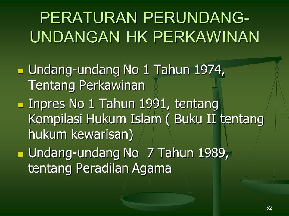 52 PERATURAN PERUNDANG- UNDANGAN HK PERKAWINAN Undang-undang No 1 Tahun 1974, Tentang Perkawinan Undang-undang No 1 Tahun 1974, Tentang Perkawinan Inpres No 1 Tahun 1991, tentang Kompilasi Hukum Islam ( Buku II tentang hukum kewarisan) Inpres No 1 Tahun 1991, tentang Kompilasi Hukum Islam ( Buku II tentang hukum kewarisan) Undang-undang No 7 Tahun 1989, tentang Peradilan Agama Undang-undang No 7 Tahun 1989, tentang Peradilan Agama