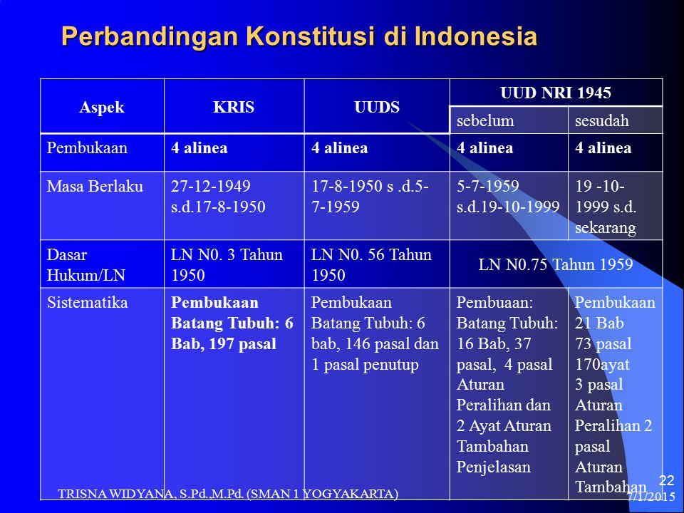 Perbandingan Konstitusi di Indonesia AspekKRISUUDS UUD NRI 1945 sebelumsesudah Pembukaan4 alinea Masa Berlaku27-12-1949 s.d.17-8-1950 17-8-1950 s.d.5-