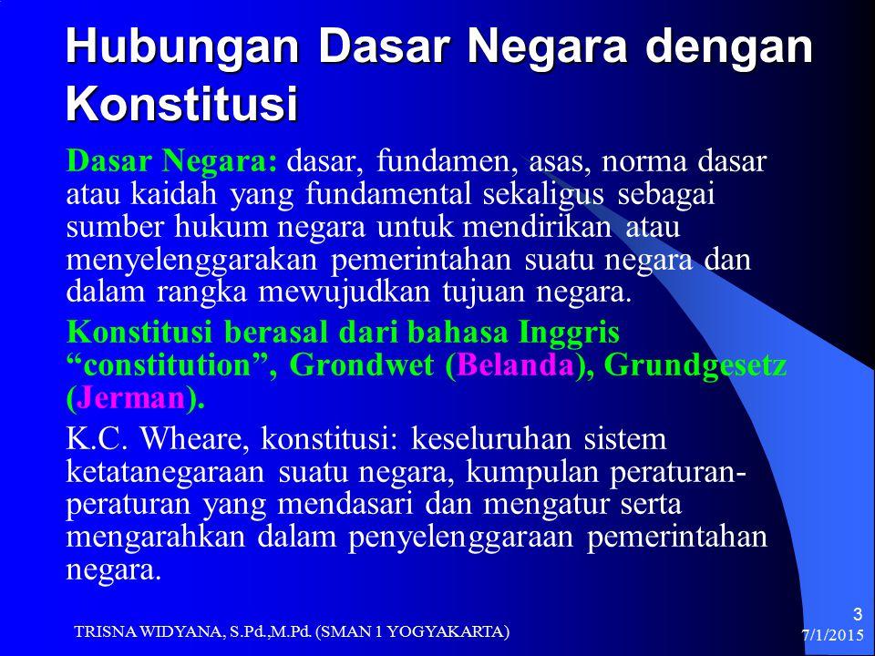 7/1/2015 TRISNA WIDYANA, S.Pd.,M.Pd. (SMAN 1 YOGYAKARTA) 3 Hubungan Dasar Negara dengan Konstitusi Dasar Negara: dasar, fundamen, asas, norma dasar at
