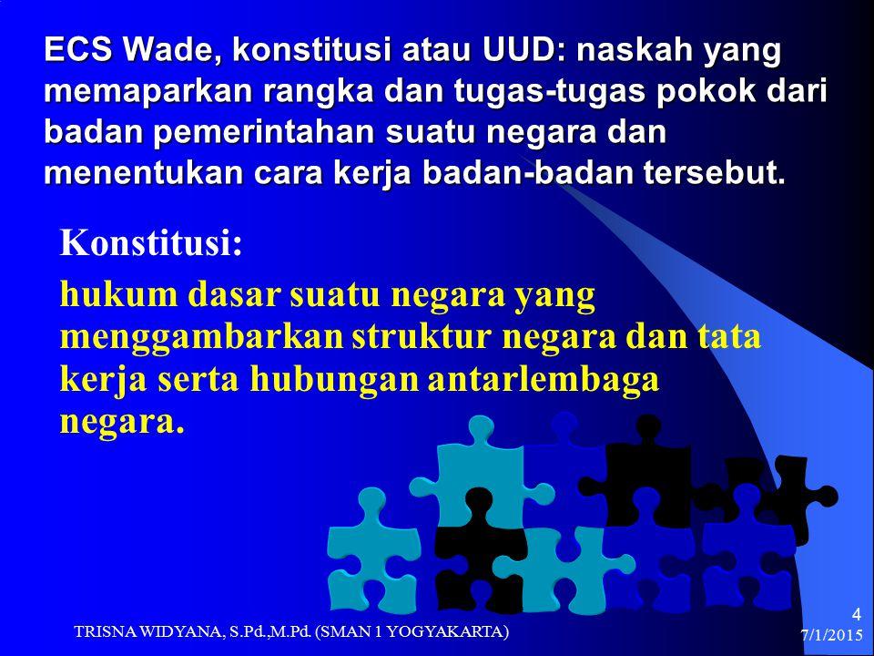 Makna Alinea Pembukaan UUD NRI Tahun 1945 Alinea I:  Kemerdekaan adalah hak segala bangsa  Alasan objektif bahwa penjajahan tidak sesuai dengan perikemanusiaan dan perikeadilan  Alasan subjektif bahwa bangsa Indonesia berkeinginan bebas dari penjajahan Alinea II:  Kemerdekaan negara Indonesia bukan tujuan akhir perjuangan  Cita-cita negara untuk mewujudkan negara yang merdeka, bersatu, berdaulat, adil, dan makmur 7/1/2015 TRISNA WIDYANA, S.Pd.,M.Pd.