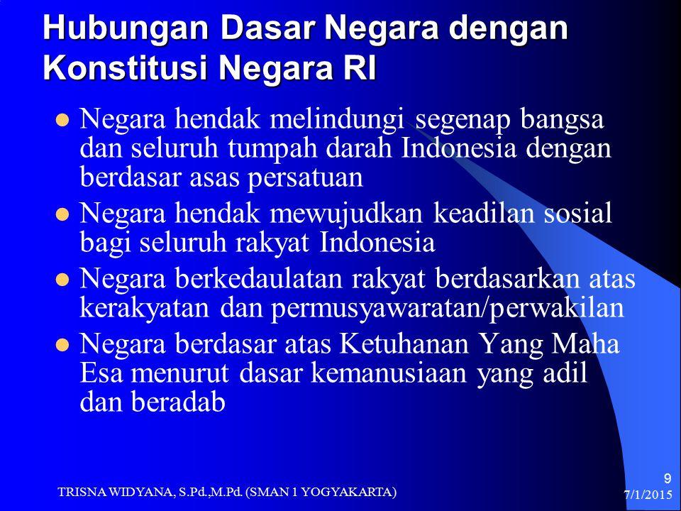 7/1/2015 TRISNA WIDYANA, S.Pd.,M.Pd. (SMAN 1 YOGYAKARTA) 9 Hubungan Dasar Negara dengan Konstitusi Negara RI Negara hendak melindungi segenap bangsa d