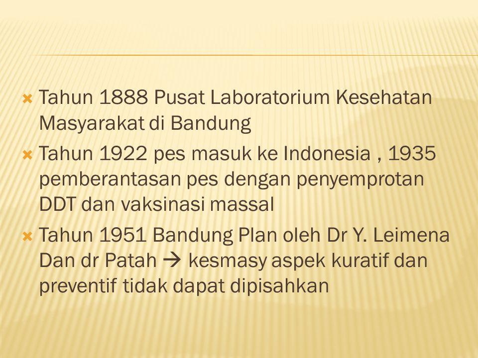  Tahun 1888 Pusat Laboratorium Kesehatan Masyarakat di Bandung  Tahun 1922 pes masuk ke Indonesia, 1935 pemberantasan pes dengan penyemprotan DDT dan vaksinasi massal  Tahun 1951 Bandung Plan oleh Dr Y.