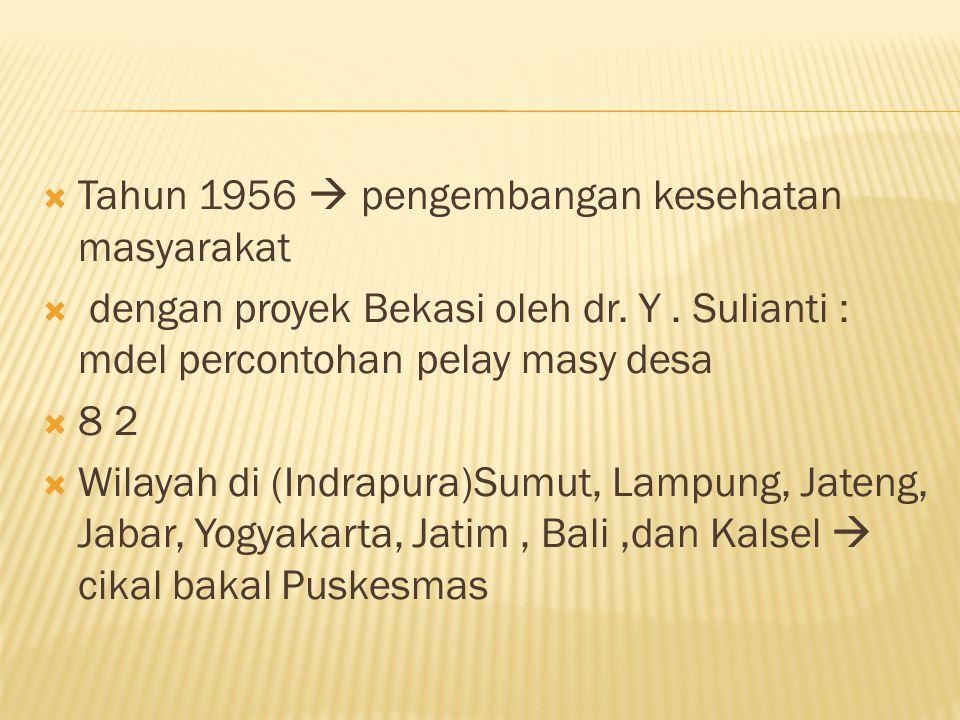  Tahun 1956  pengembangan kesehatan masyarakat  dengan proyek Bekasi oleh dr. Y. Sulianti : mdel percontohan pelay masy desa  8 2  Wilayah di (In