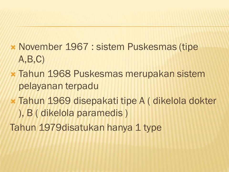  November 1967 : sistem Puskesmas (tipe A,B,C)  Tahun 1968 Puskesmas merupakan sistem pelayanan terpadu  Tahun 1969 disepakati tipe A ( dikelola dokter ), B ( dikelola paramedis ) Tahun 1979disatukan hanya 1 type