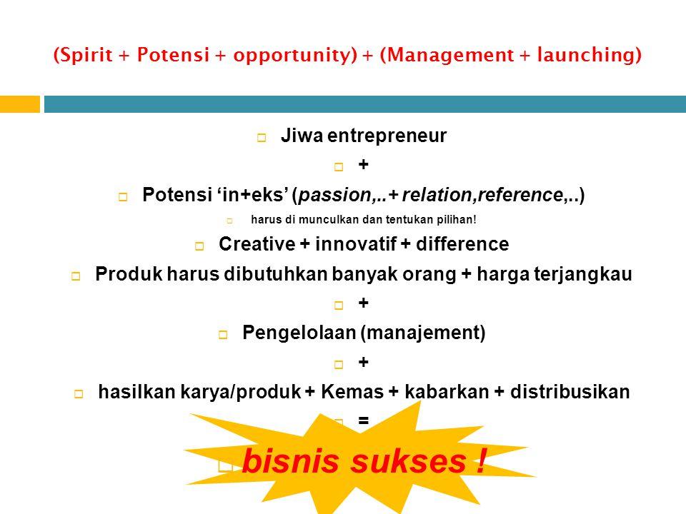 (Spirit + Potensi + opportunity) + (Management + launching)  Jiwa entrepreneur  +  Potensi 'in+eks' (passion,..+ relation,reference,..)  harus di