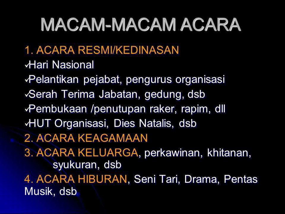 40 CEK DAN RICEK HAL-HAL KECIL YANG BISA FATAL  Soal nama mis: nama orang Jawa dan Sunda Sudarta, Endang, dsb.  Nama kota, mis: Klaten (Jateng), Cib