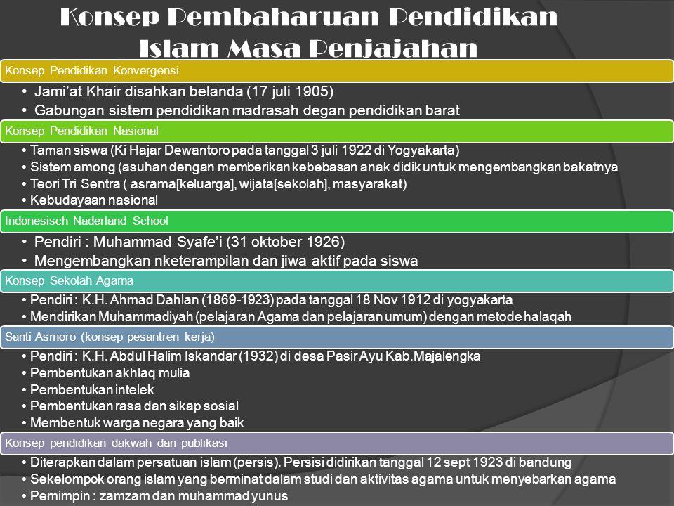Konsep Pembaharuan Pendidikan Islam Masa Penjajahan Konsep Pendidikan Konvergensi Jami'at Khair disahkan belanda (17 juli 1905) Gabungan sistem pendid
