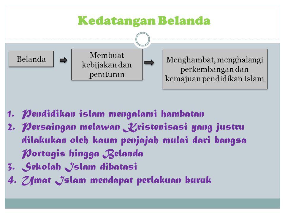 Kedatangan Belanda Belanda Membuat kebijakan dan peraturan Menghambat, menghalangi perkembangan dan kemajuan pendidikan Islam 1.Pendidikan islam menga