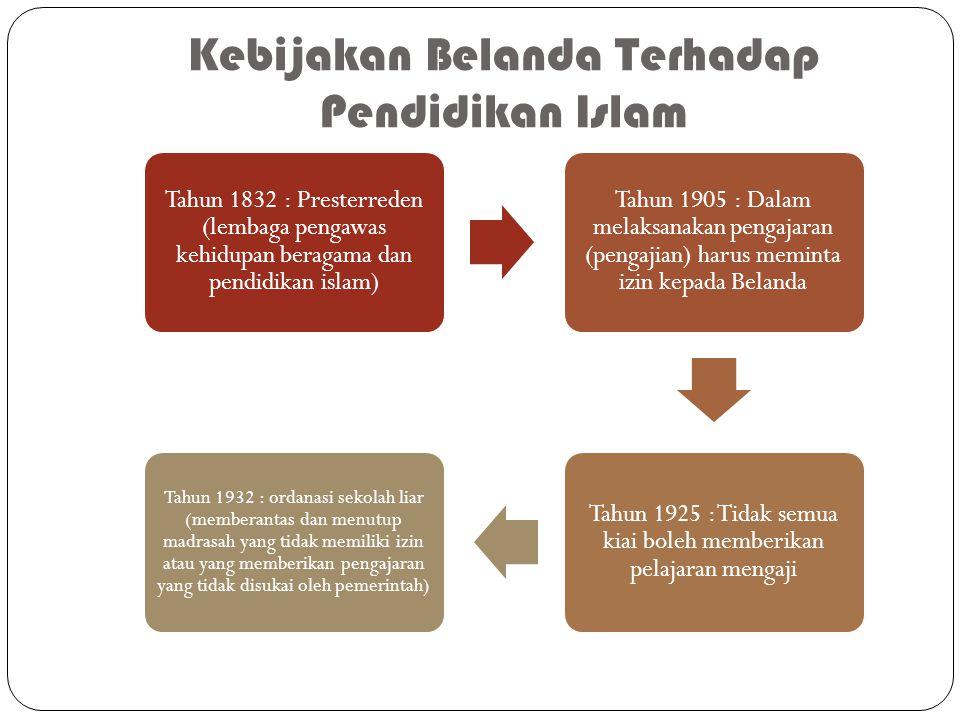 Kebijakan Belanda Terhadap Pendidikan Islam Tahun 1832 : Presterreden (lembaga pengawas kehidupan beragama dan pendidikan islam) Tahun 1905 : Dalam me