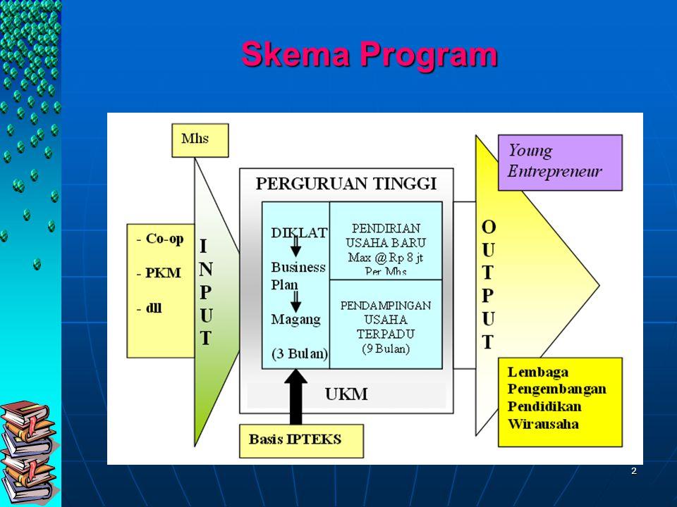 2 Skema Program
