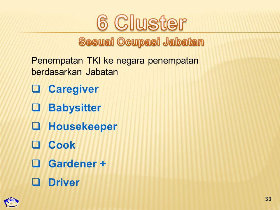  Caregiver  Babysitter  Housekeeper  Cook  Gardener +  Driver 3 Penempatan TKI ke negara penempatan berdasarkan Jabatan