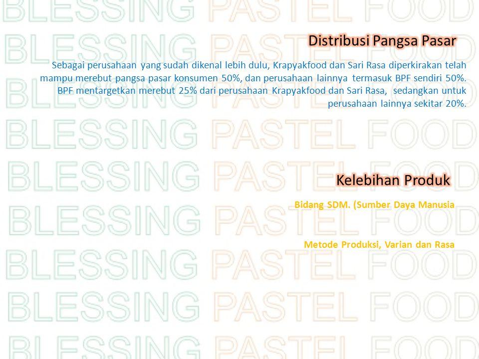 BPF memiliki tujuan jangka panjang tahun 2030 memiliki cabang-cabang Produksi di tiap kota propinsi dan banyak kota kabupaten terpilih di seluruh Indonesia.