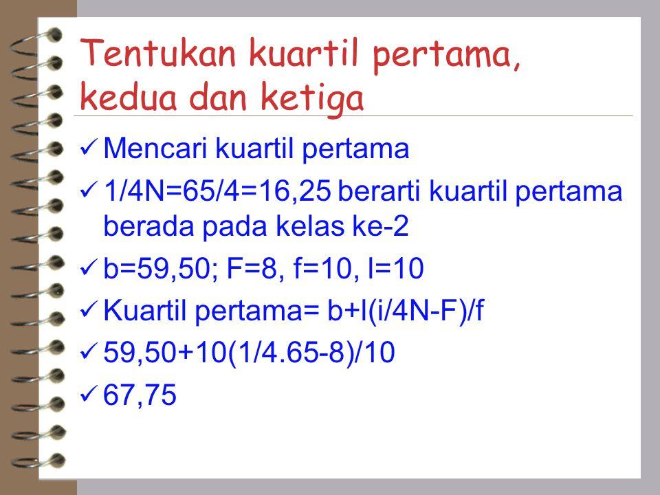 Tentukan kuartil pertama, kedua dan ketiga Mencari kuartil pertama 1/4N=65/4=16,25 berarti kuartil pertama berada pada kelas ke-2 b=59,50; F=8, f=10, l=10 Kuartil pertama= b+l(i/4N-F)/f 59,50+10(1/4.65-8)/10 67,75