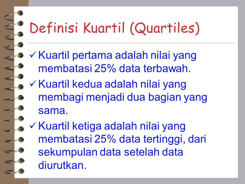 Mencari Kuartil pada Data Tunggal Kuartil pertama terletak pada (N+1)/4 Kuartil kedua terletak pada 2 (N+1)/4 Kuartil ketiga terletak pada 3 (N+1)/4
