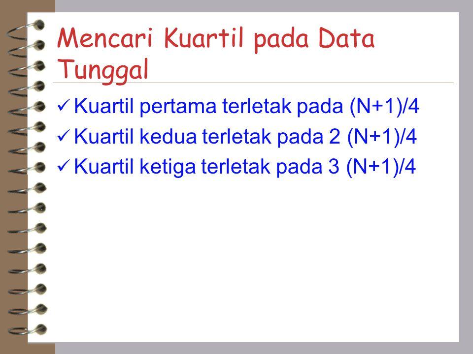 Contoh Carilah kuartil pertama, kuartil kedua, dan kuartil ketiga dari data berikut: 0 2 5 2 1 6 4 3 4 2