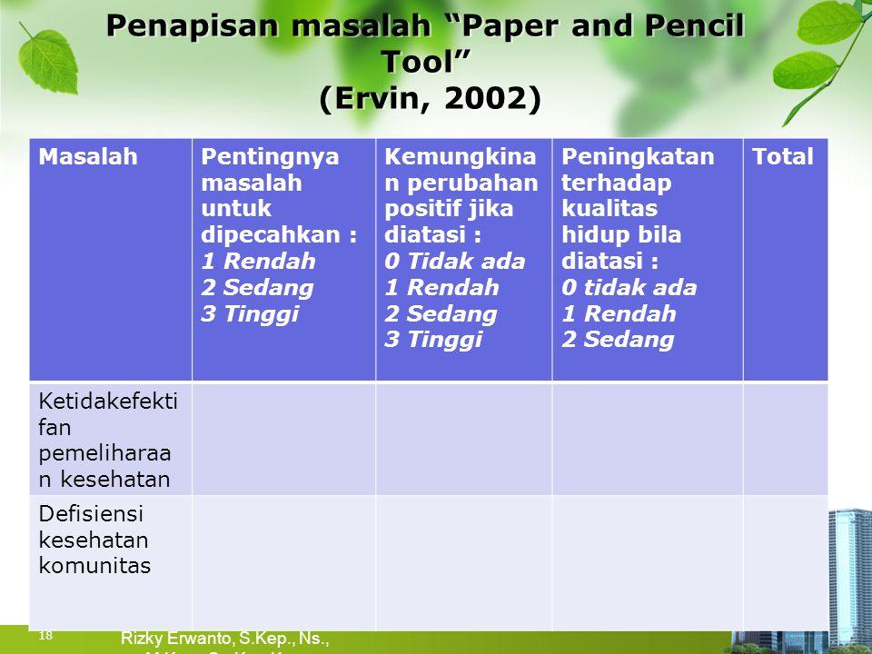 "Penapisan masalah ""Paper and Pencil Tool"" (Ervin, 2002) MasalahPentingnya masalah untuk dipecahkan : 1 Rendah 2 Sedang 3 Tinggi Kemungkina n perubahan"