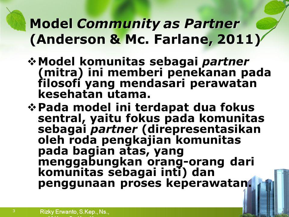 Gambar Model Community as Partner 4 Rizky Erwanto, S.Kep., Ns., M.Kep., Sp.Kep.Kom