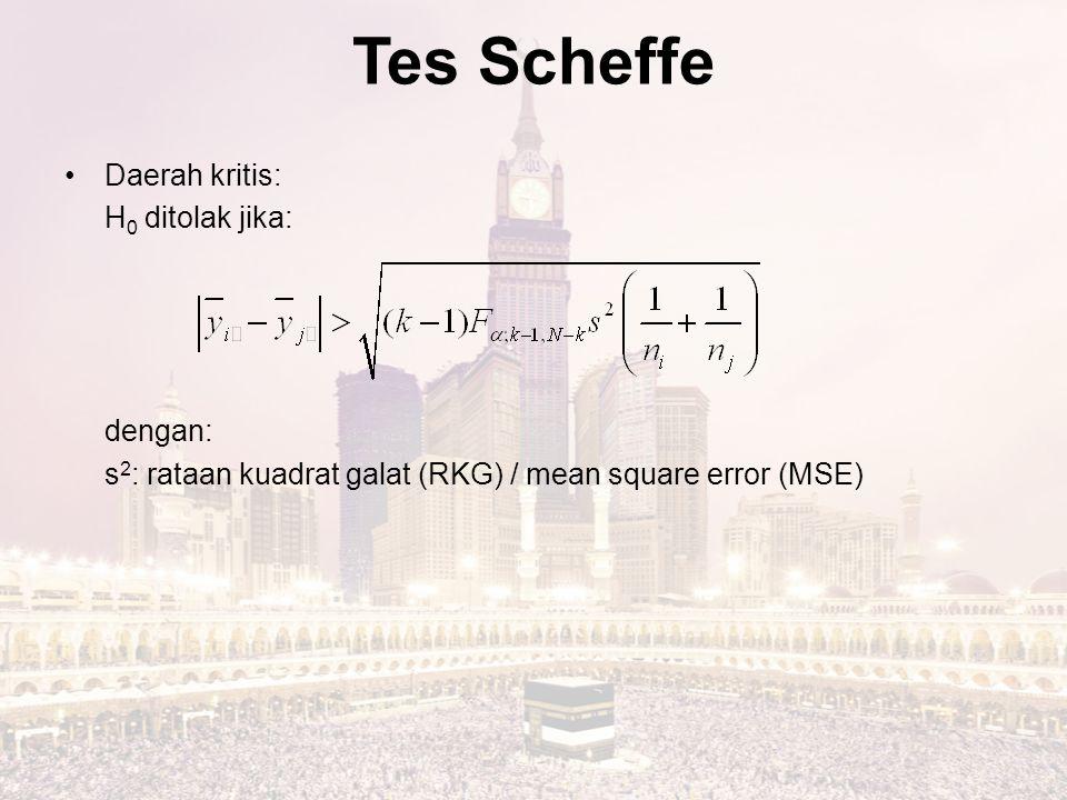 Tes Tukey Prosedur Tukey seringkali disebut sebagai HSD (Honestly Significant Difference) Metode ini berdasar pada distribusi rentang ter-student Daerah kritis: H 0 ditolak jika: 1)Untuk data yang ukuran sampelnya sama 2)Untuk data yang ukuran sampelnya berbeda Dengan: α: tigkat signifikasi k: banyak kelompok v: derajat bebas dari s 2 s 2 : rataan kuadrat galat (RKG) atau MSE q(α;k,v): nilai presentase atas dari q pada taraf signifikasi α dan derajat bebas (k,v)