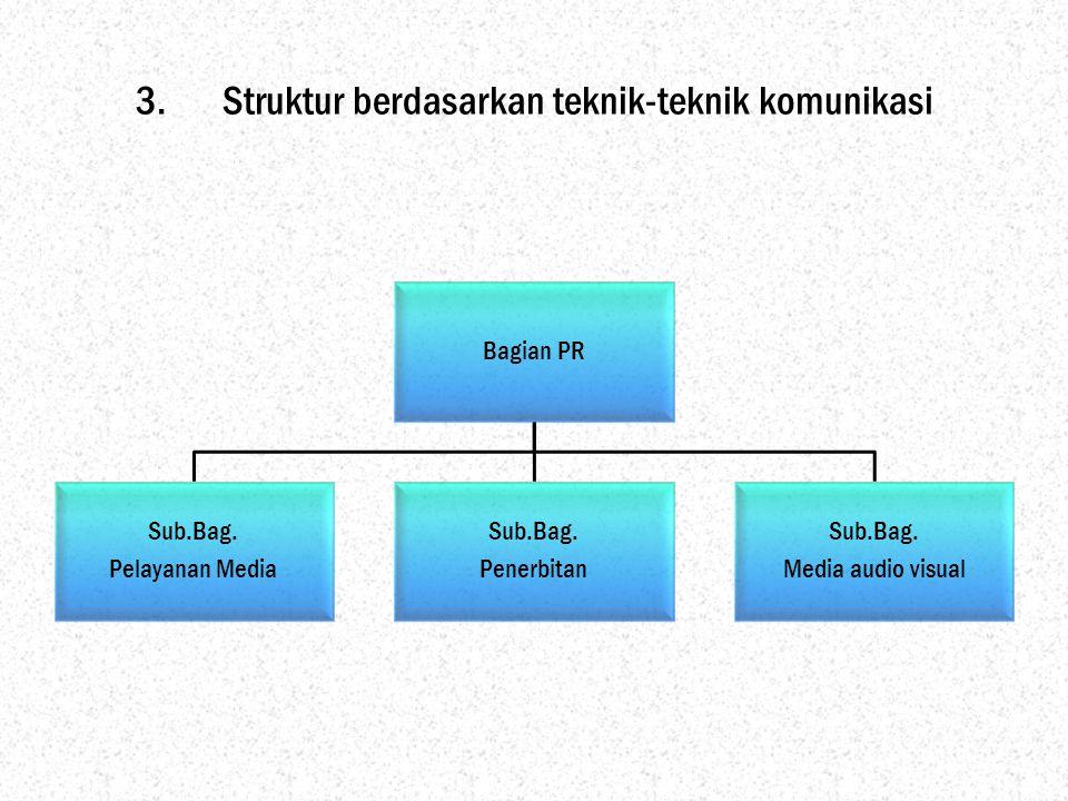 3.Struktur berdasarkan teknik-teknik komunikasi Bagian PR Sub.Bag. Pelayanan Media Sub.Bag. Penerbitan Sub.Bag. Media audio visual