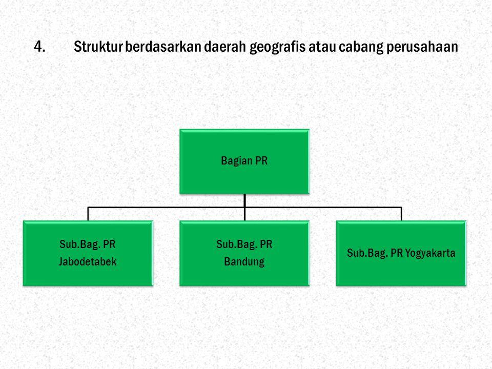 4.Struktur berdasarkan daerah geografis atau cabang perusahaan Bagian PR Sub.Bag. PR Jabodetabek Sub.Bag. PR Bandung Sub.Bag. PR Yogyakarta