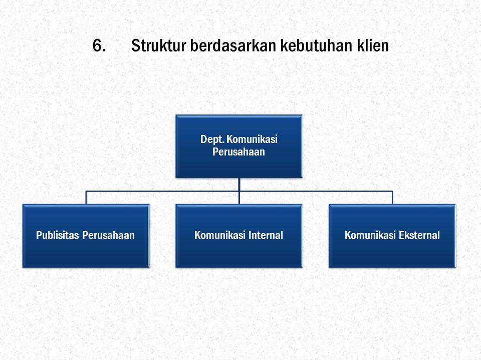 6.Struktur berdasarkan kebutuhan klien Dept. Komunikasi Perusahaan Publisitas PerusahaanKomunikasi InternalKomunikasi Eksternal