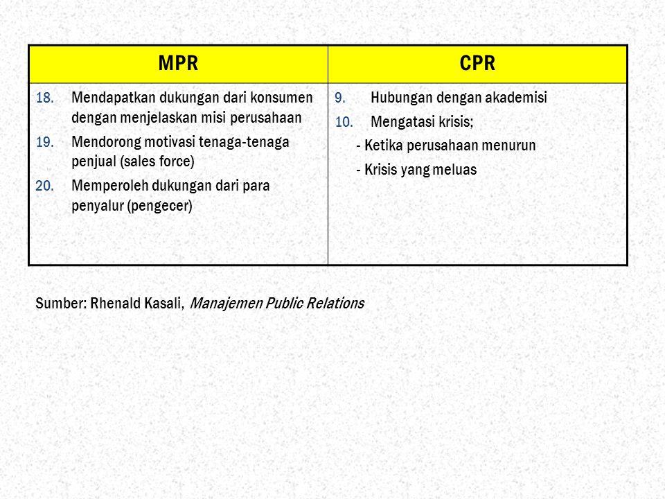 MPRCPR 18. Mendapatkan dukungan dari konsumen dengan menjelaskan misi perusahaan 19. Mendorong motivasi tenaga-tenaga penjual (sales force) 20. Memper