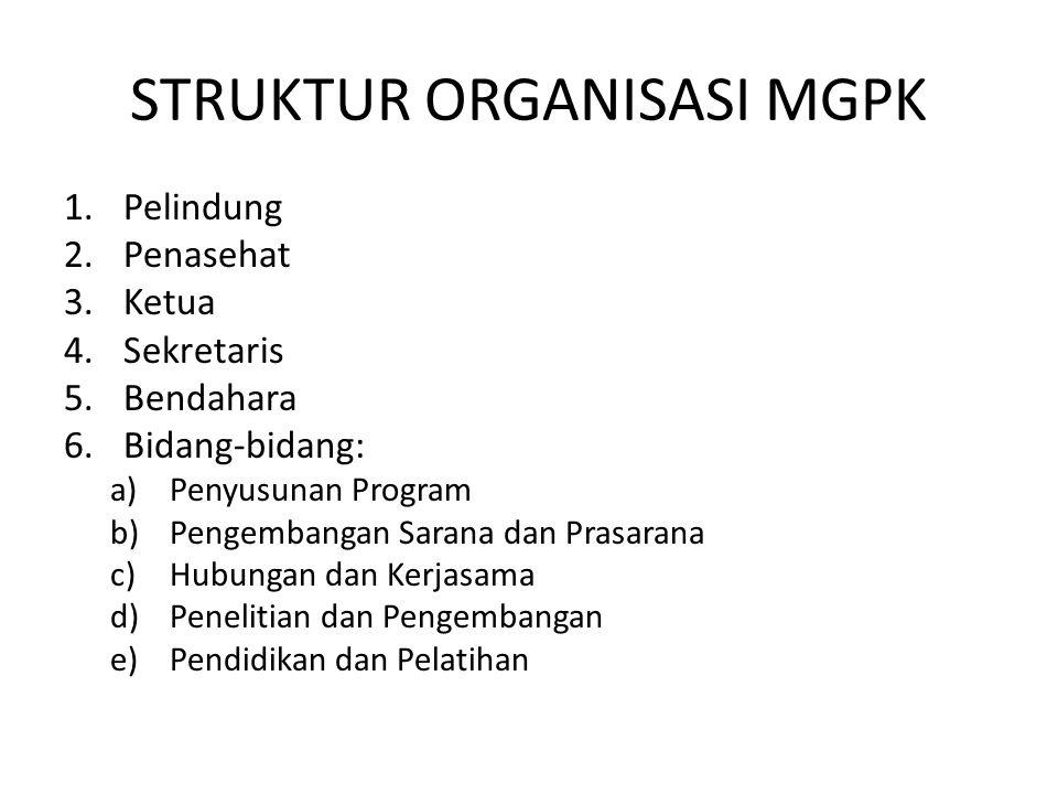 STRUKTUR ORGANISASI MGPK 1.Pelindung 2.Penasehat 3.Ketua 4.Sekretaris 5.Bendahara 6.Bidang-bidang: a)Penyusunan Program b)Pengembangan Sarana dan Pras
