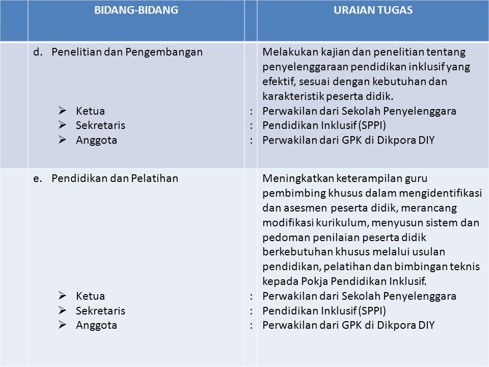 Musyawarah utk Mufakat Dipimpin oleh perwakilan GPK dari Dikpora DIY dan perwakilan guru di SPPI.