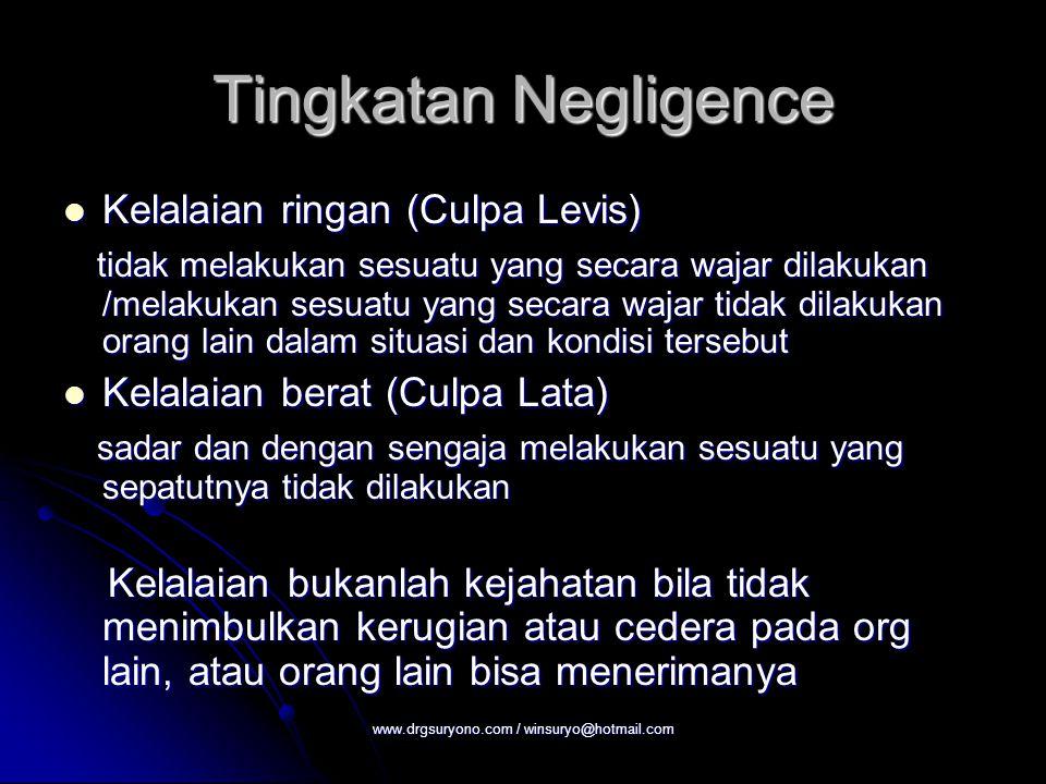 Tingkatan Negligence Kelalaian ringan (Culpa Levis) Kelalaian ringan (Culpa Levis) tidak melakukan sesuatu yang secara wajar dilakukan /melakukan sesu