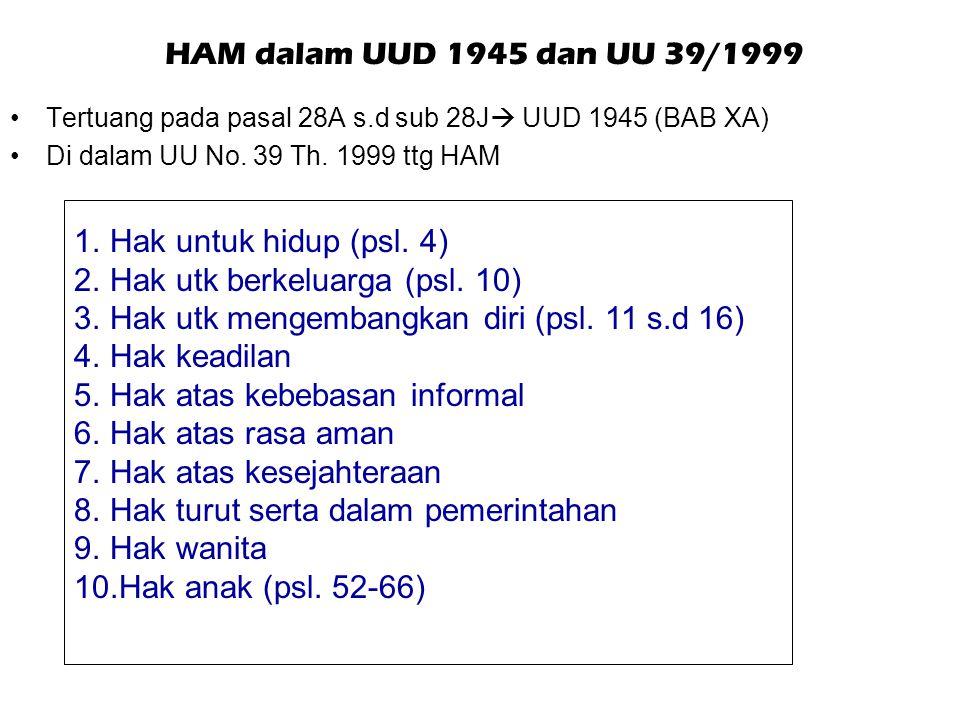 Hierarkhi Peraturan Perundang-undangan RI TAP XX/MPRS/1966TAP No. III/MPR/2000UU No.10 Tahun 2004 Ttg: Pembentukan Peraturan Per-UU-an 1.UUD 1945 2.KE