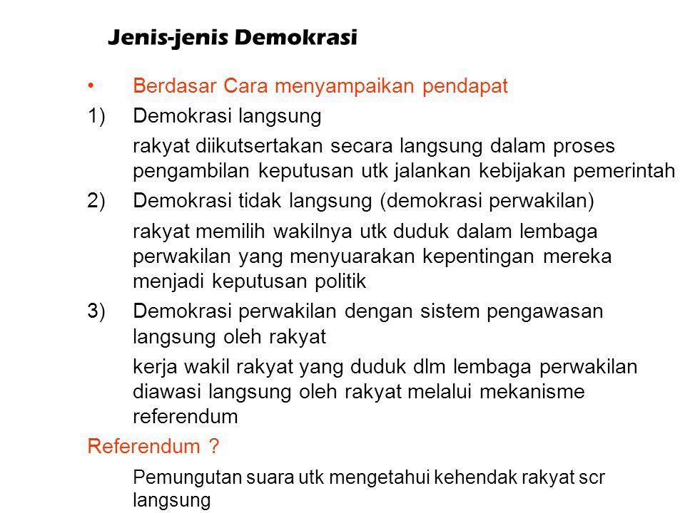 Parameter Demokrasi Empat parameter untuk mengukur demokrasi Pembentukan pemerintahan melalui pemilu Sistem pertanggungjawaban pemerintahan Pengaturan