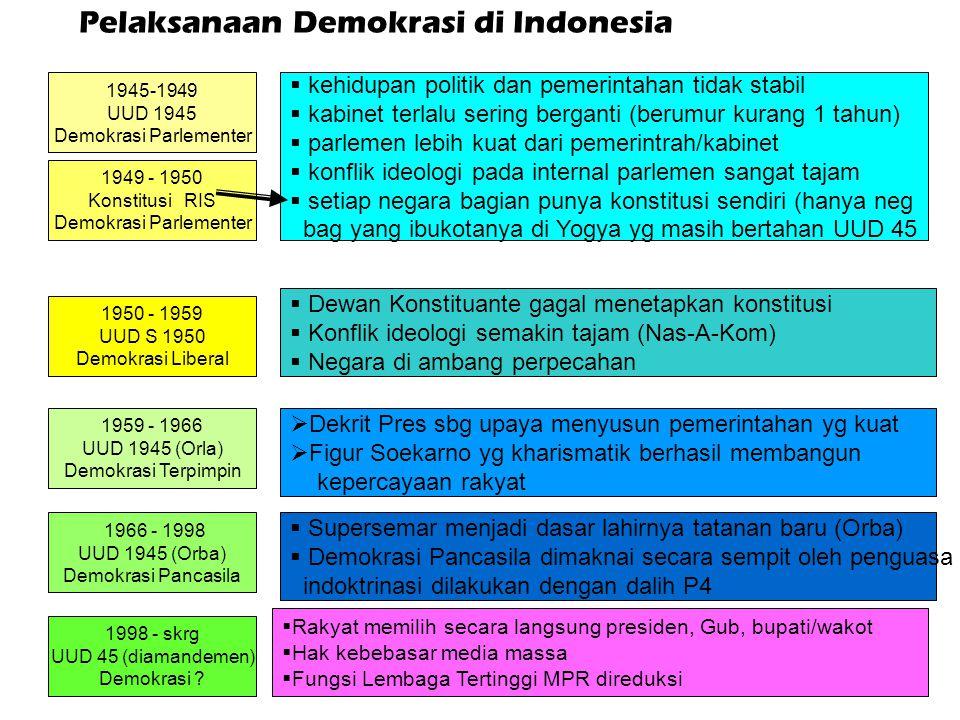 Demokrasi parlementer, ciri2: a.DPR lebih kuat dari pemerintah b.Kepala Pemrthn/eksktf : PM c.Program kebijkn kabinet disesuaikan dg tuju politik angg