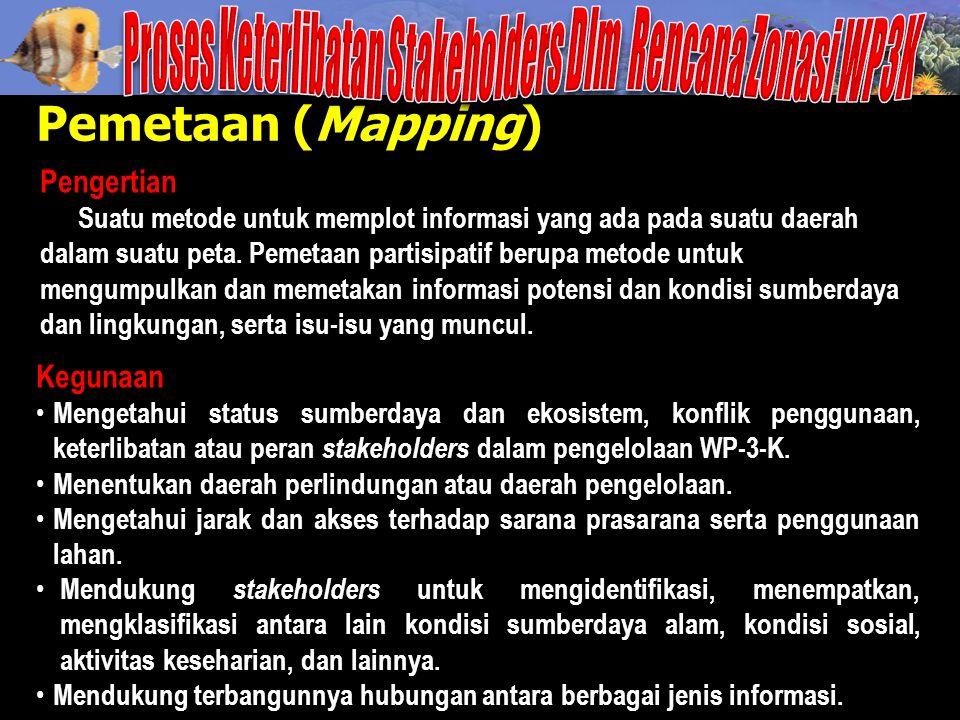Pemetaan (Mapping) Pengertian Suatu metode untuk memplot informasi yang ada pada suatu daerah dalam suatu peta. Pemetaan partisipatif berupa metode un