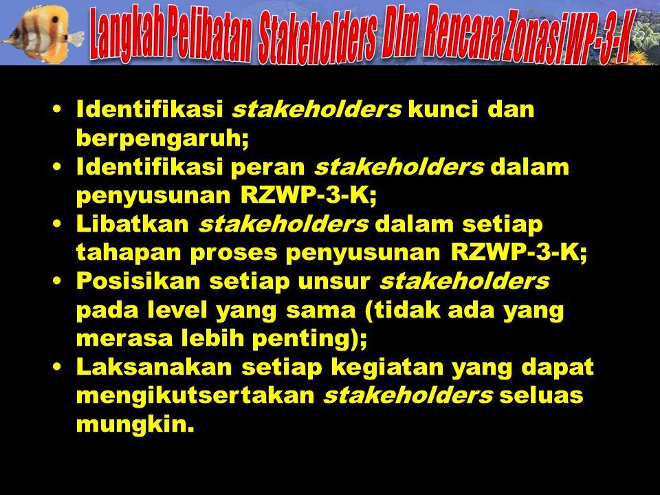 Identifikasi stakeholders kunci dan berpengaruh; Identifikasi peran stakeholders dalam penyusunan RZWP-3-K; Libatkan stakeholders dalam setiap tahapan