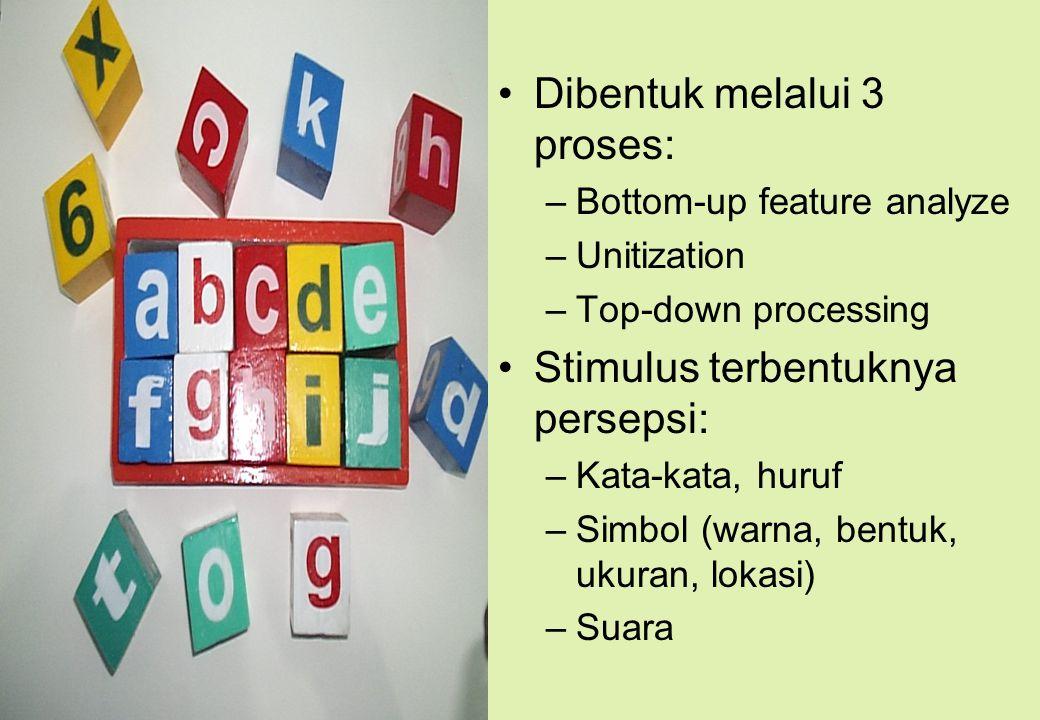 Persepsi proses membandingkan stimulus informasi dengan pengetahuan yang telah tersimpan di otak untuk menerjemahkan informasi