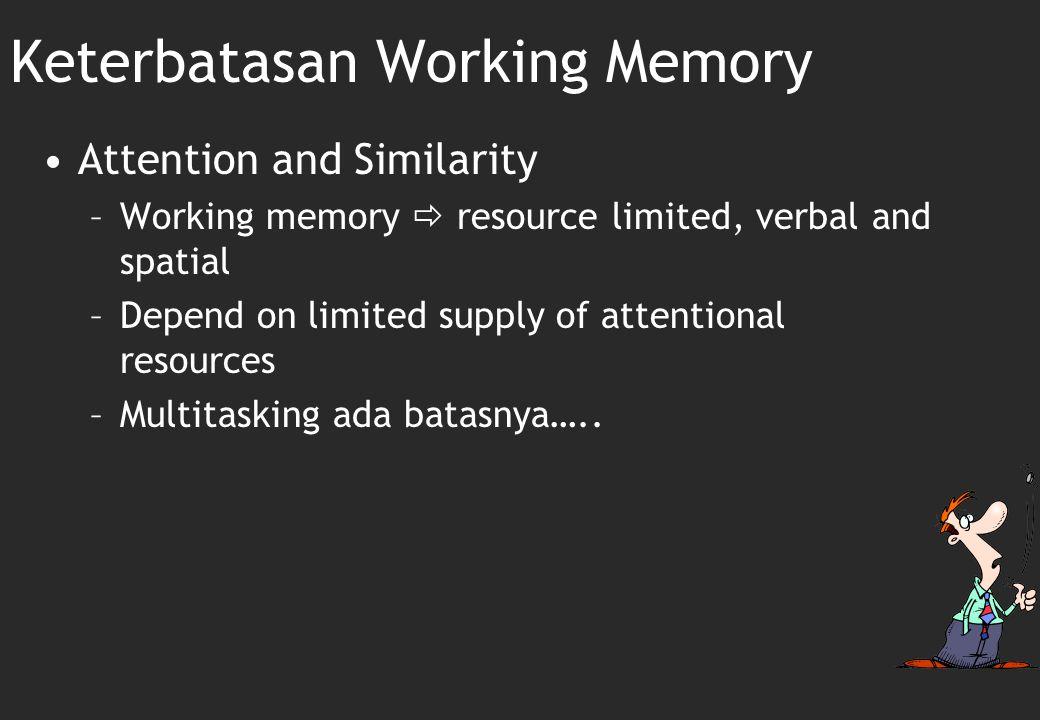 Keterbatasan Working Memory Kapasitas  7±2 chunks X F D U DOOR 2004 Waktu  berapa lama waktu penyimpanan Confusability and Similarity E G B D V C lebih sulit untuk diingat dibanding E N W R U J karena ada acoustic features untuk barisan huruf yang kedua Repetisi kadang membuat confuse 8553 8533