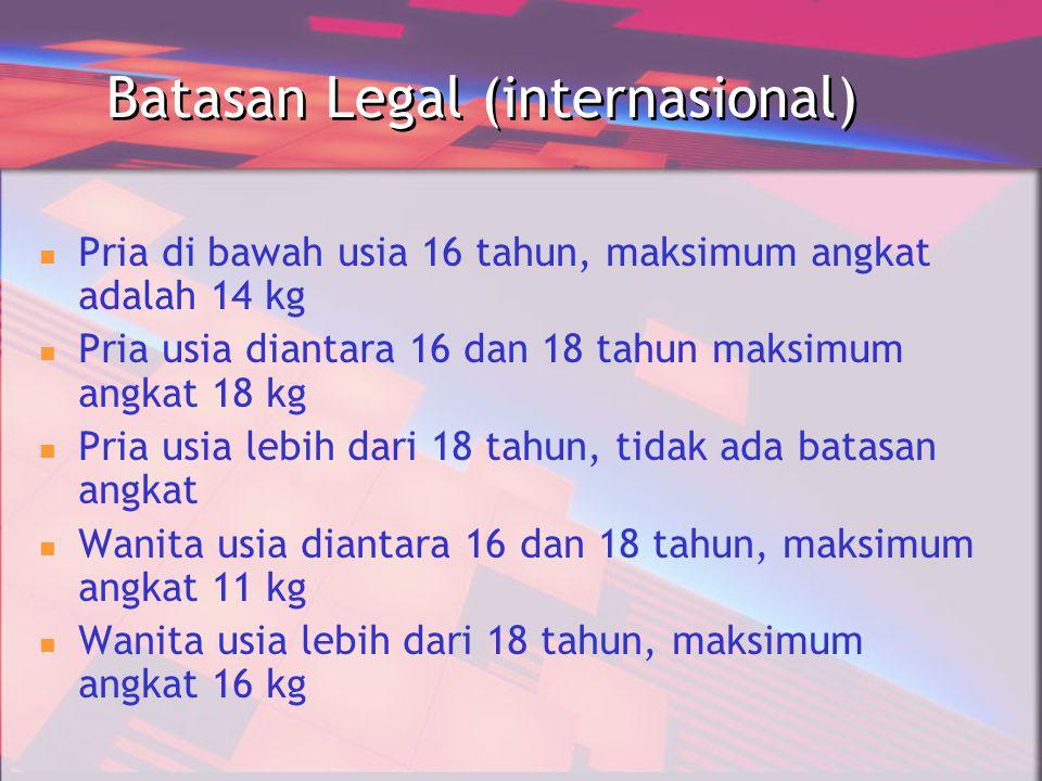 Batasan Legal (internasional) Pria di bawah usia 16 tahun, maksimum angkat adalah 14 kg Pria usia diantara 16 dan 18 tahun maksimum angkat 18 kg Pria