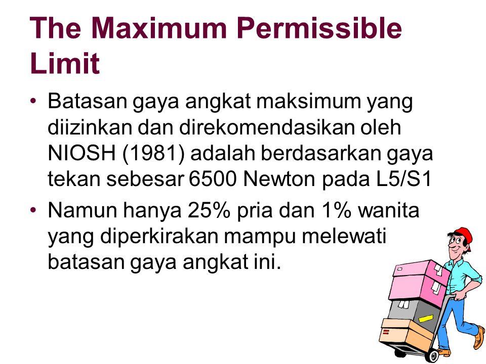The Maximum Permissible Limit Batasan gaya angkat maksimum yang diizinkan dan direkomendasikan oleh NIOSH (1981) adalah berdasarkan gaya tekan sebesar