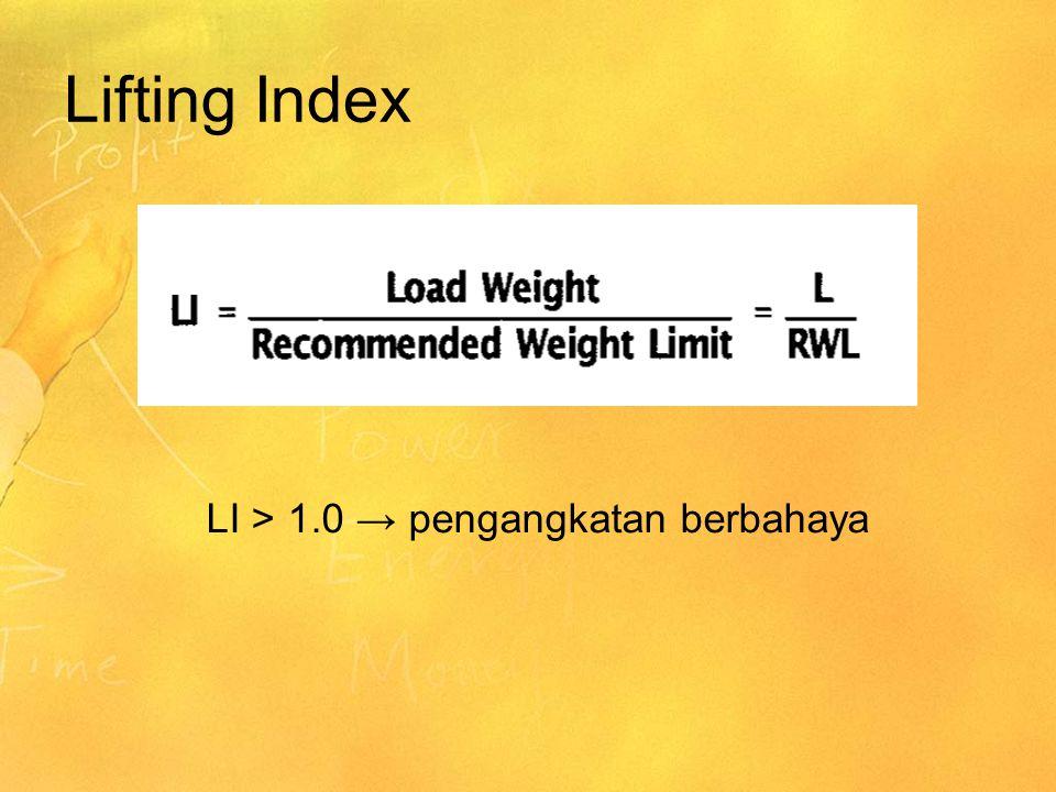 Lifting Index LI > 1.0 → pengangkatan berbahaya