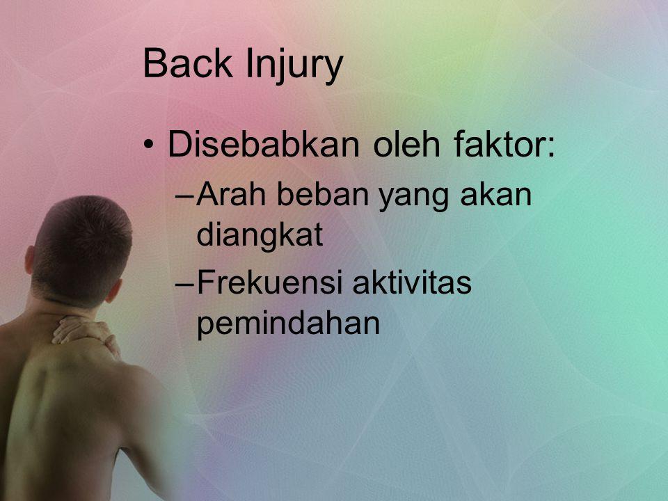 Back Injury Disebabkan oleh faktor: –Arah beban yang akan diangkat –Frekuensi aktivitas pemindahan