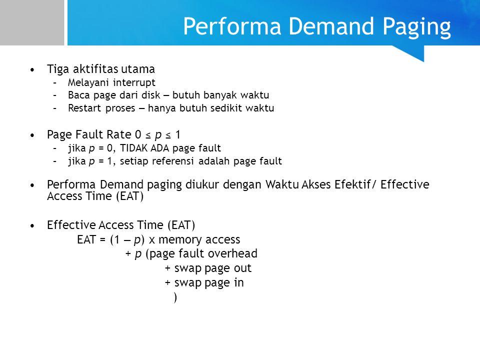 Performa Demand Paging Tiga aktifitas utama –Melayani interrupt –Baca page dari disk – butuh banyak waktu –Restart proses – hanya butuh sedikit waktu
